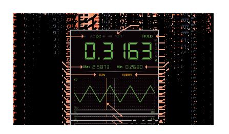 GDS-200 トレンドプロット機能(DMM)